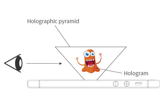 Hos to use holograms on your smartphone